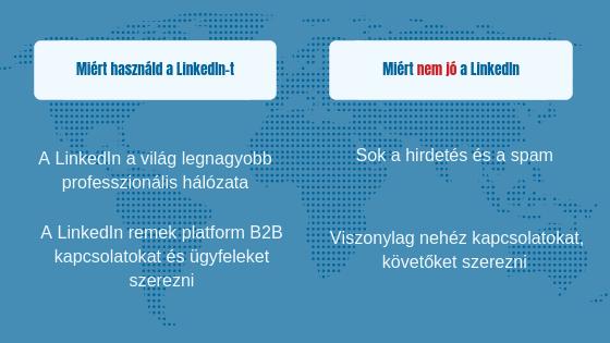 Melyik közösségi platformot használd vállalkozásod számára és miért? 7