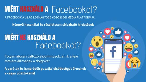 Melyik közösségi platformot használd vállalkozásod számára és miért? 2
