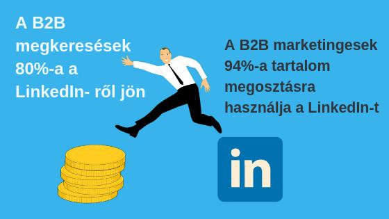 Melyik közösségi platformot használd vállalkozásod számára és miért? 6