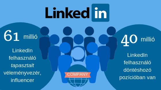 Melyik közösségi platformot használd vállalkozásod számára és miért? 5